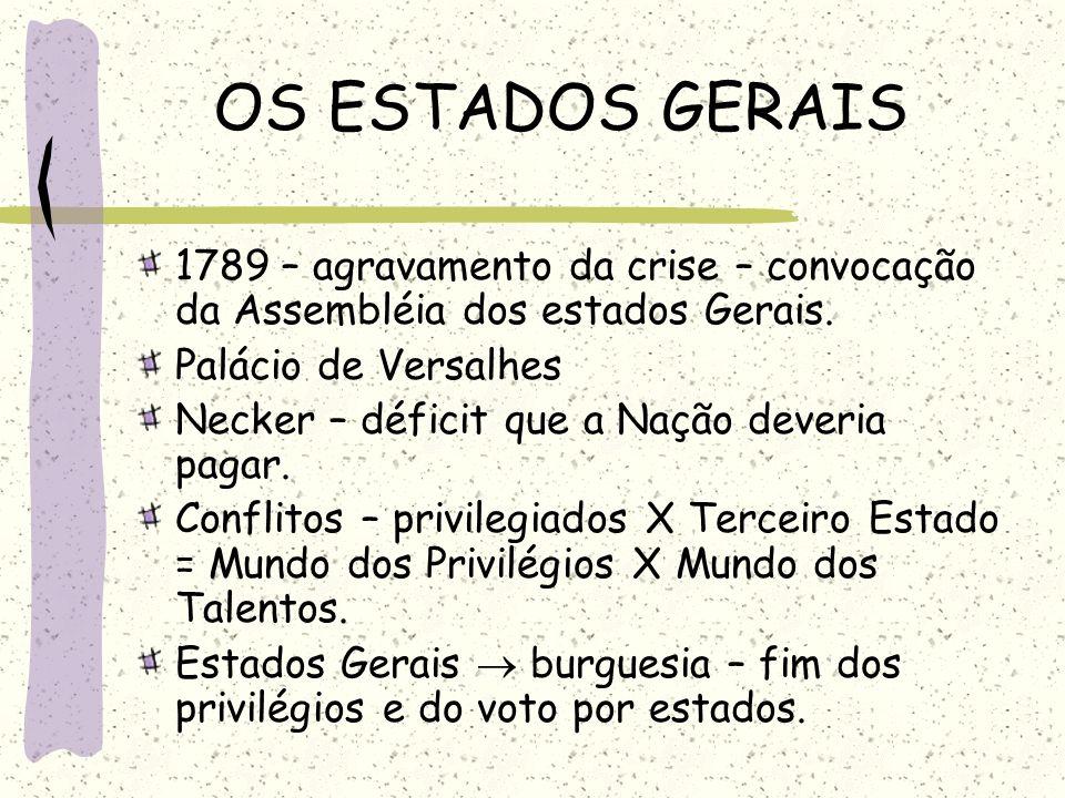 OS ESTADOS GERAIS 1789 – agravamento da crise – convocação da Assembléia dos estados Gerais. Palácio de Versalhes Necker – déficit que a Nação deveria
