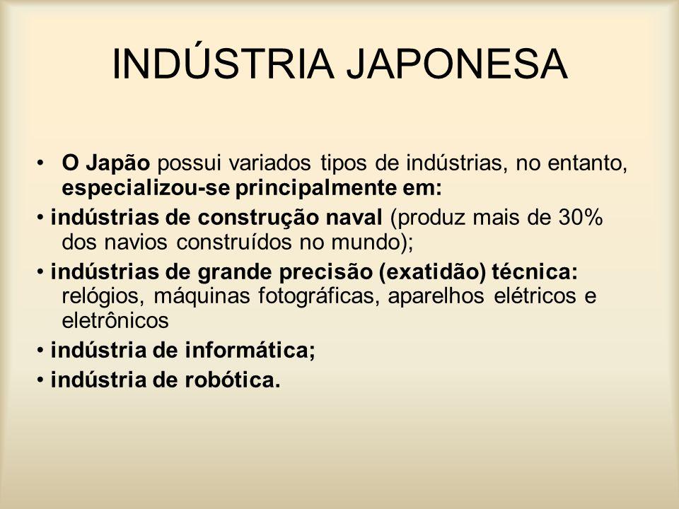 INDÚSTRIA JAPONESA O Japão possui variados tipos de indústrias, no entanto, especializou-se principalmente em: indústrias de construção naval (produz