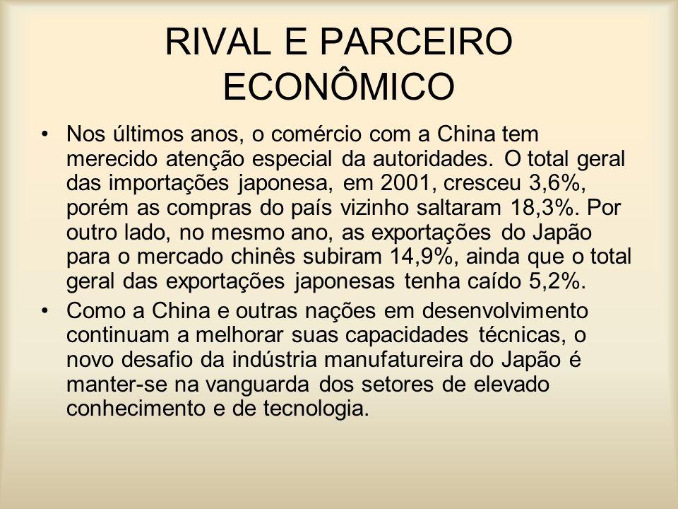 RIVAL E PARCEIRO ECONÔMICO Nos últimos anos, o comércio com a China tem merecido atenção especial da autoridades. O total geral das importações japone