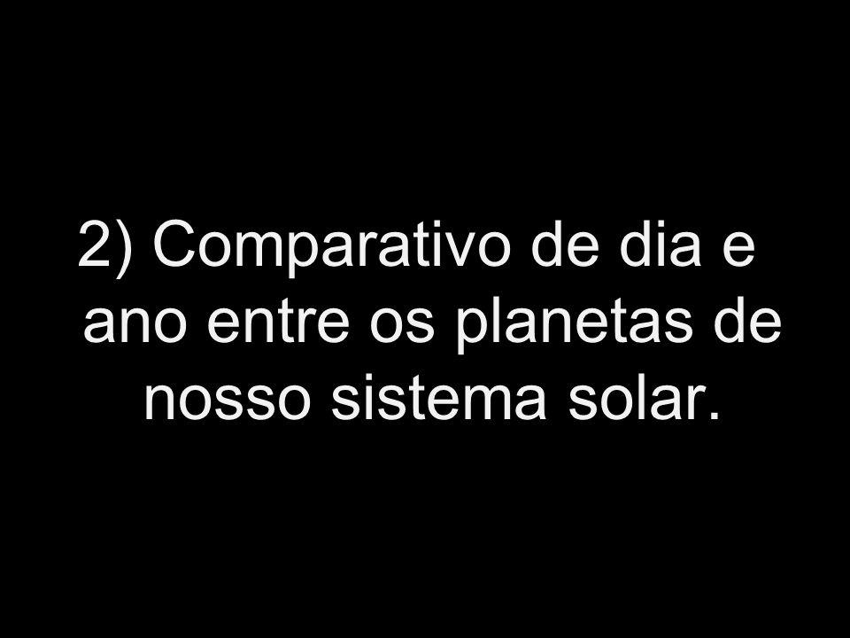 2) Comparativo de dia e ano entre os planetas de nosso sistema solar.