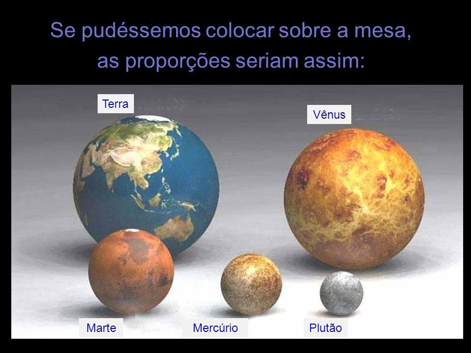 Terra Vênus MarteMercúrioPlutão Se pudéssemos colocar sobre a mesa, as proporções seriam assim: