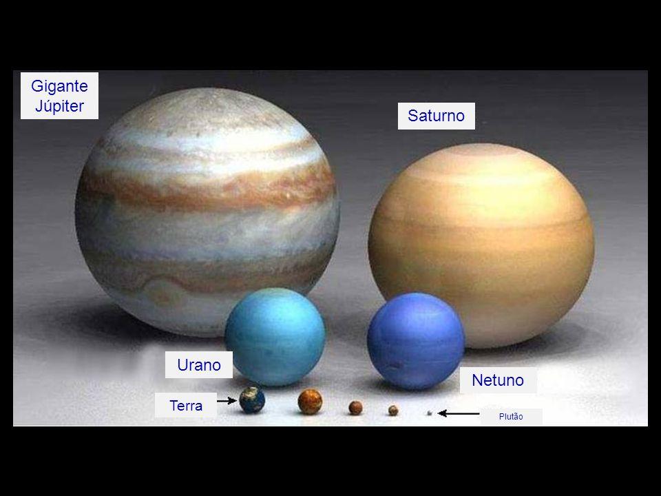 Gigante Júpiter Saturno Urano Netuno Terra Plutão