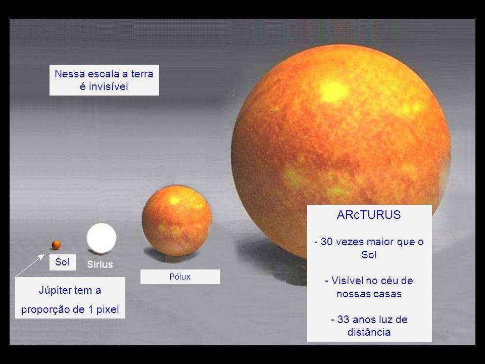 Sol Júpiter tem a proporção de 1 pixel Nessa escala a terra é invisível Pólux ARcTURUS - 30 vezes maior que o Sol - Visível no céu de nossas casas - 33 anos luz de distância