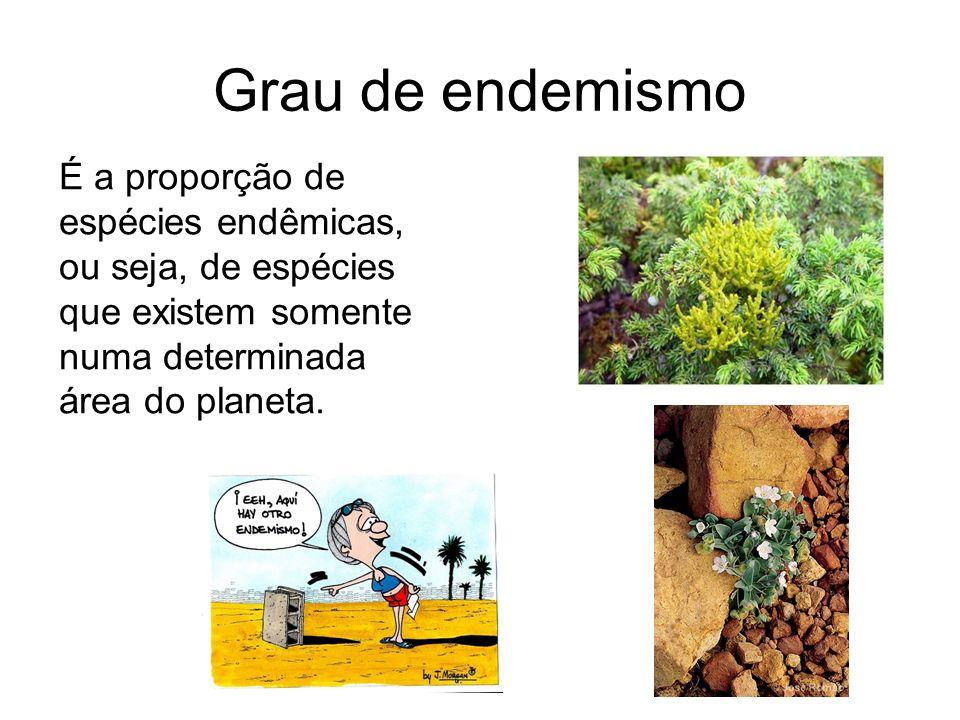 Grau de endemismo É a proporção de espécies endêmicas, ou seja, de espécies que existem somente numa determinada área do planeta.