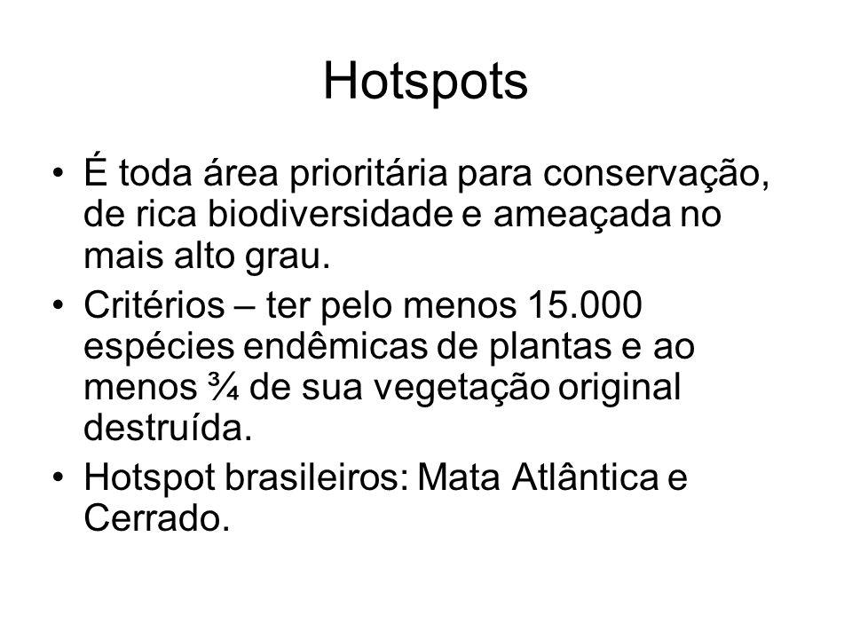 Hotspots É toda área prioritária para conservação, de rica biodiversidade e ameaçada no mais alto grau. Critérios – ter pelo menos 15.000 espécies end