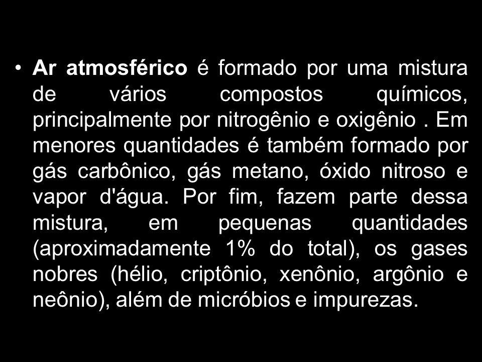 Ar atmosférico é formado por uma mistura de vários compostos químicos, principalmente por nitrogênio e oxigênio. Em menores quantidades é também forma