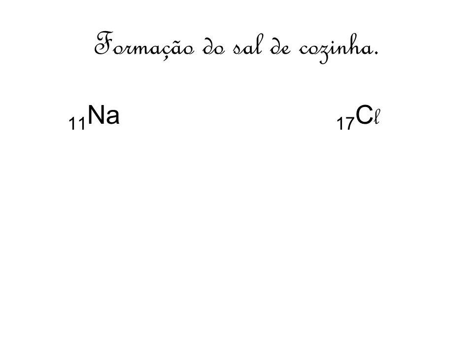 Formação do sal de cozinha. 11 Na 17 C l