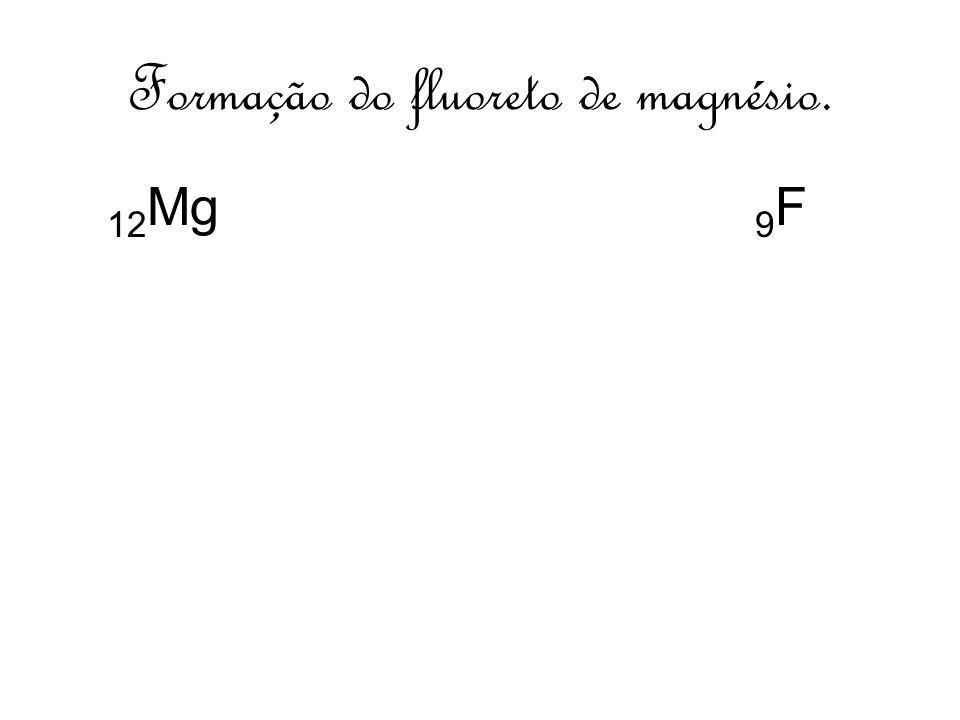 Formação do fluoreto de magnésio. 12 Mg 9 F