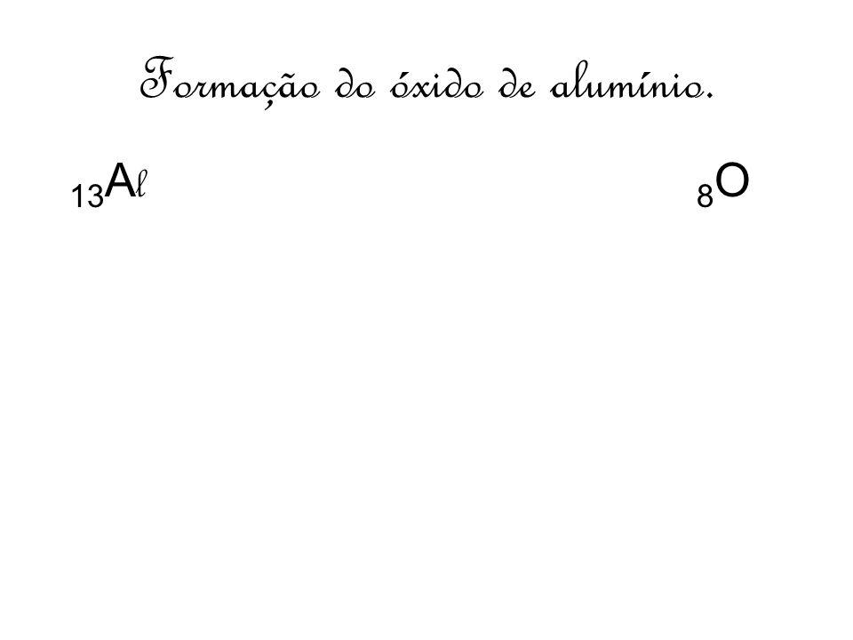 Formação do óxido de alumínio. 13 A l 8 O