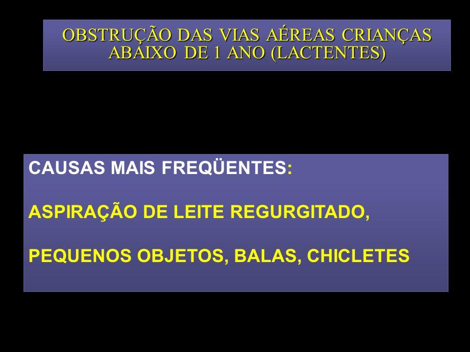 OBSTRUÇÃO DAS VIAS AÉREAS CRIANÇAS ABAIXO DE 1 ANO (LACTENTES) CAUSAS MAIS FREQÜENTES: ASPIRAÇÃO DE LEITE REGURGITADO, PEQUENOS OBJETOS, BALAS, CHICLE