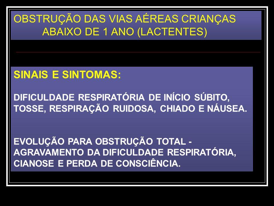 SINAIS E SINTOMAS: DIFICULDADE RESPIRATÓRIA DE INÍCIO SÚBITO, TOSSE, RESPIRAÇÃO RUIDOSA, CHIADO E NÁUSEA. EVOLUÇÃO PARA OBSTRUÇÃO TOTAL - AGRAVAMENTO