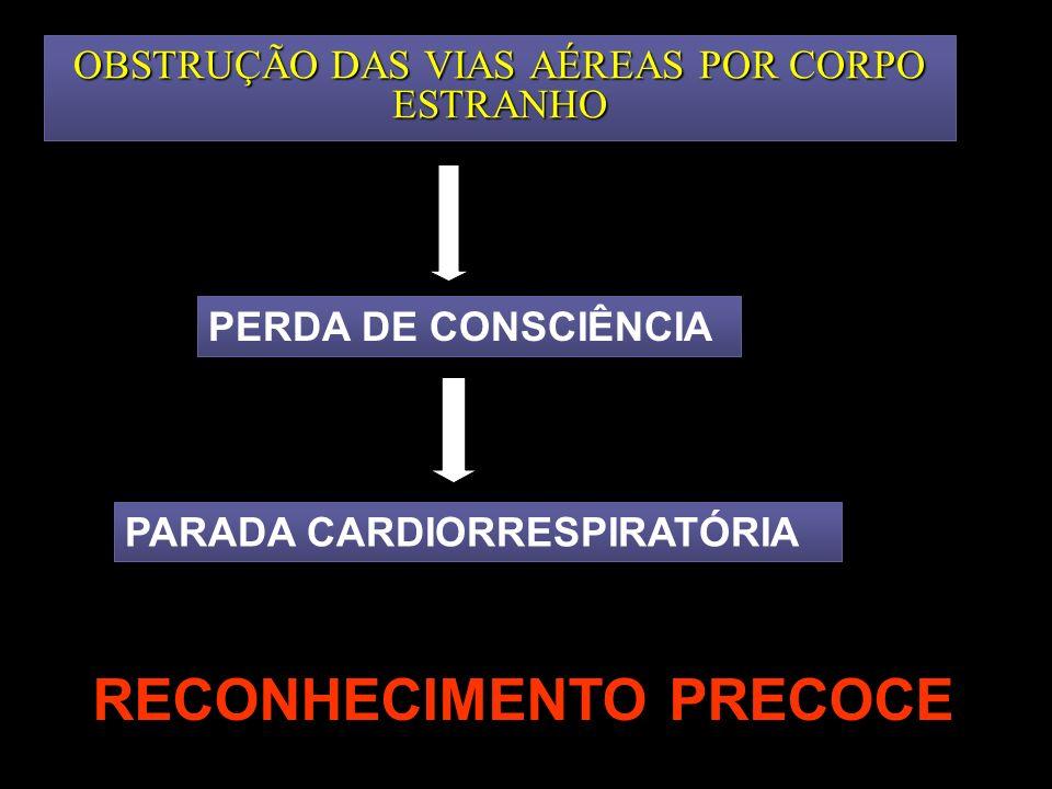 OBSTRUÇÃO DAS VIAS AÉREAS POR CORPO ESTRANHO PERDA DE CONSCIÊNCIA PARADA CARDIORRESPIRATÓRIA RECONHECIMENTO PRECOCE