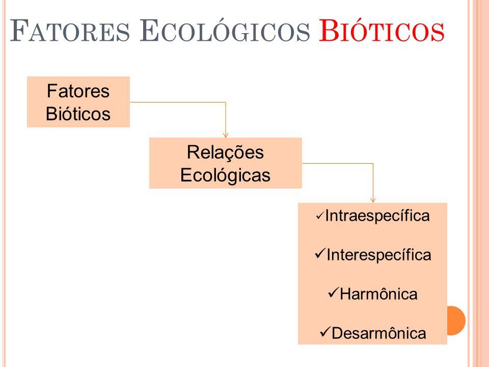 RELAÇÕES ECOLÓGICAS Intraespecífica Interespecífica Harmônica Desarmônica Ocorre com indivíduos de mesma espécie Ocorre com indivíduos de espécies diferentes Não ocorre prejuízo para nenhuma espécie Ocorre pelo menos prejuízo para uma espécie