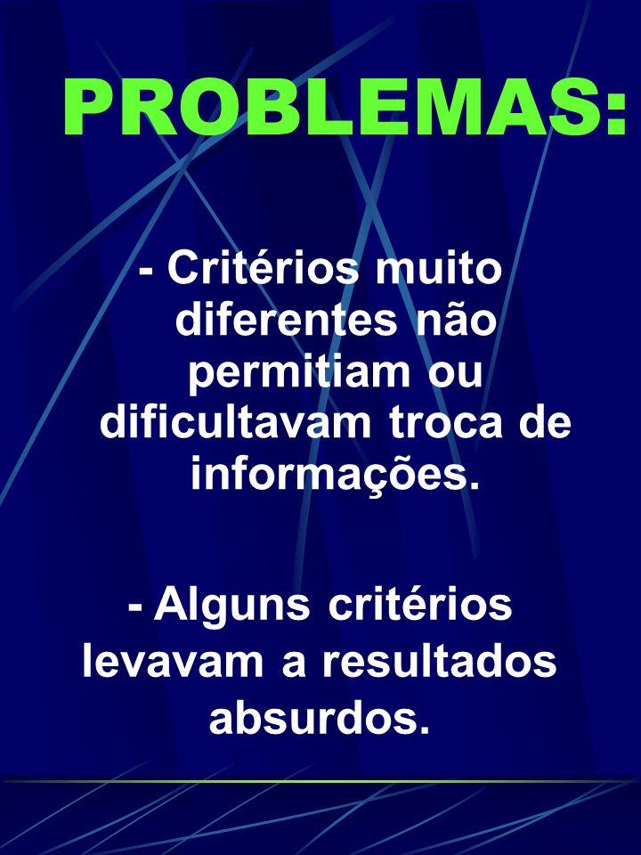 PROBLEMAS: - Critérios muito diferentes não permitiam ou dificultavam troca de informações. - Alguns critérios levavam a resultados absurdos.