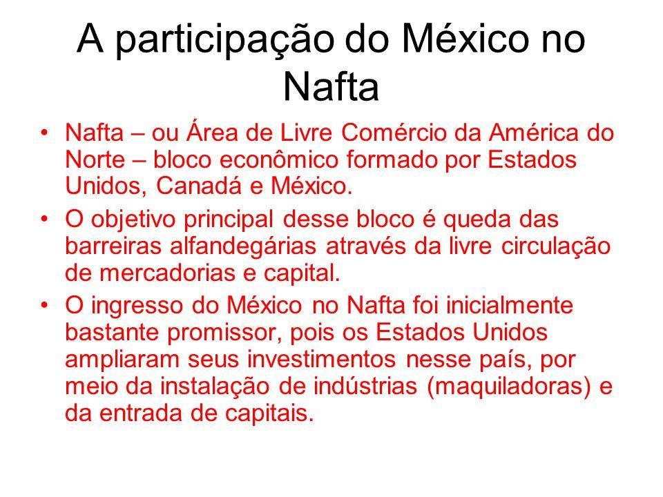 A participação do México no Nafta Nafta – ou Área de Livre Comércio da América do Norte – bloco econômico formado por Estados Unidos, Canadá e México.