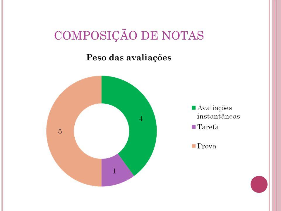 M ÉDIA DO TRIMESTRE (VIs + Tarefa + Prova1) + (VIs + Tarefa + Prova2) (4 + 1 + 5) + (4 + 1 + 5) 10 + 10 2