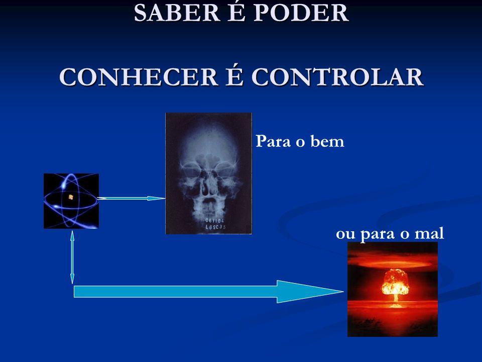 SABER É PODER CONHECER É CONTROLAR Para o bem ou para o mal