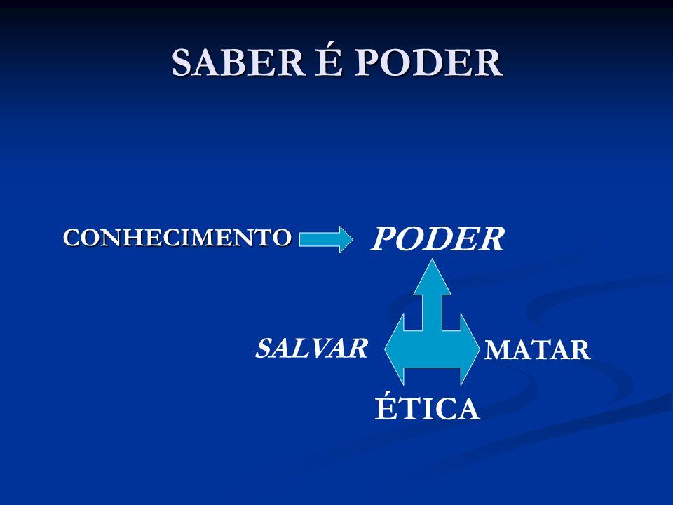 CONHECIMENTO SABER É PODER PODER SALVAR MATAR ÉTICA