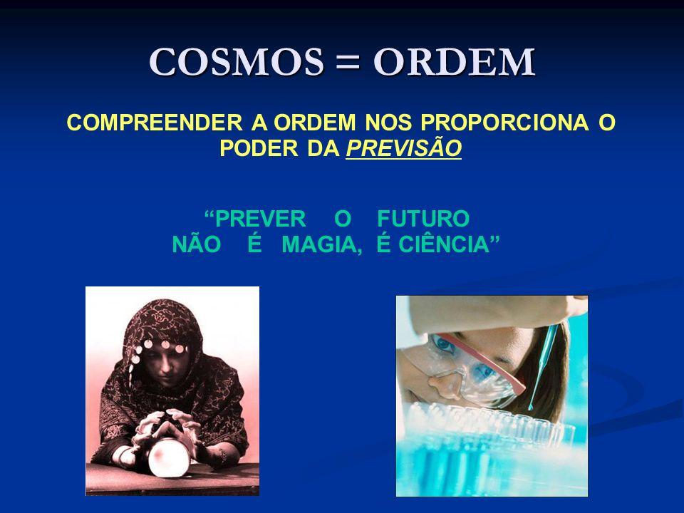 COSMOS = ORDEM COMPREENDER A ORDEM NOS PROPORCIONA O PODER DA PREVISÃO PREVER O FUTURO NÃO É MAGIA, É CIÊNCIA