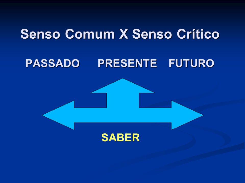 Senso Comum X Senso Crítico PASSADO PRESENTE FUTURO SABER