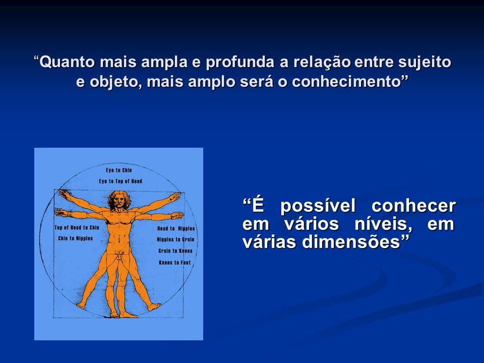 FORMAS DE CONHECER SUPERSTIÇÃO MITO SENSO COMUM CONHECIMENTO CIENTÍFICO CONHECIMENTO FILOSÓFICO