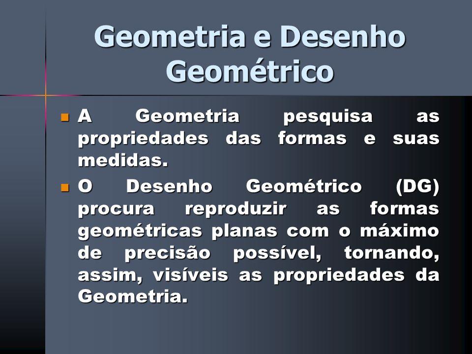 Geometria e Desenho Geométrico A Geometria pesquisa as propriedades das formas e suas medidas. A Geometria pesquisa as propriedades das formas e suas