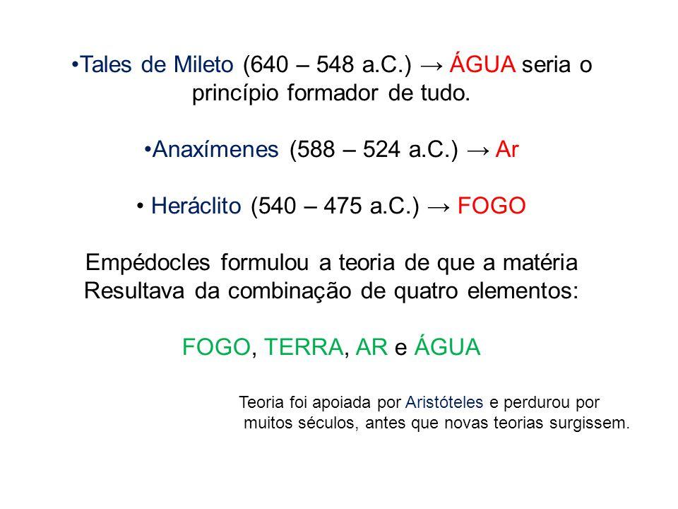 Tales de Mileto (640 – 548 a.C.) ÁGUA seria o princípio formador de tudo. Anaxímenes (588 – 524 a.C.) Ar Heráclito (540 – 475 a.C.) FOGO Empédocles fo