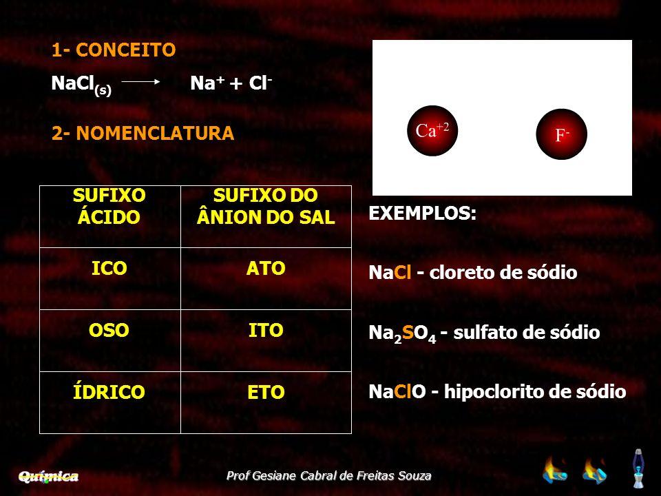 Prof Gesiane Cabral de Freitas Souza 1- CONCEITO NaCl (s) Na + + Cl - 2- NOMENCLATURA SUFIXO ÁCIDO SUFIXO DO ÂNION DO SAL ICOATO OSOITO ÍDRICOETO EXEM