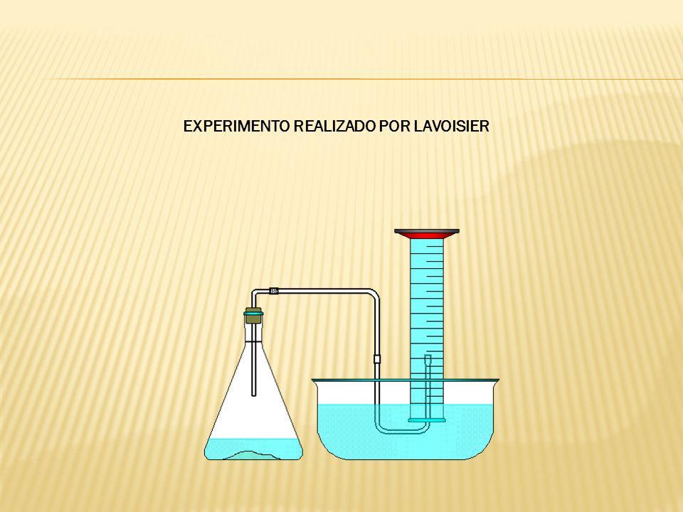 EXPERIMENTO REALIZADO POR LAVOISIER