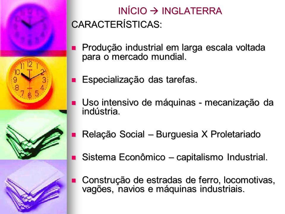 INÍCIO INGLATERRA CARACTERÍSTICAS: Produção industrial em larga escala voltada para o mercado mundial. Produção industrial em larga escala voltada par