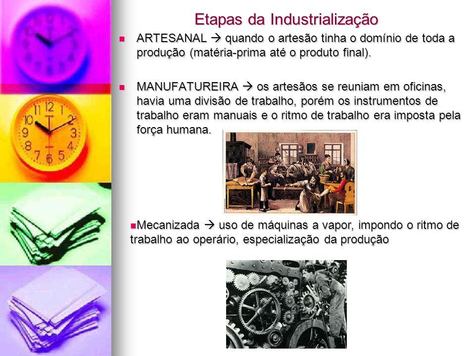 Etapas da Industrialização ARTESANAL quando o artesão tinha o domínio de toda a produção (matéria-prima até o produto final). ARTESANAL quando o artes