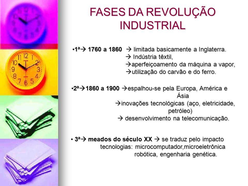 FASES DA REVOLUÇÃO INDUSTRIAL 1ª 1760 a 1860 limitada basicamente a Inglaterra. Indústria têxtil,1ª 1760 a 1860 limitada basicamente a Inglaterra. Ind