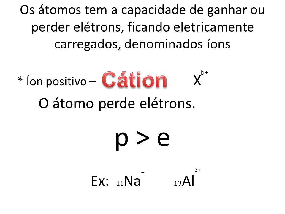 Os átomos tem a capacidade de ganhar ou perder elétrons, ficando eletricamente carregados, denominados íons * Íon positivo – X O átomo perde elétrons.
