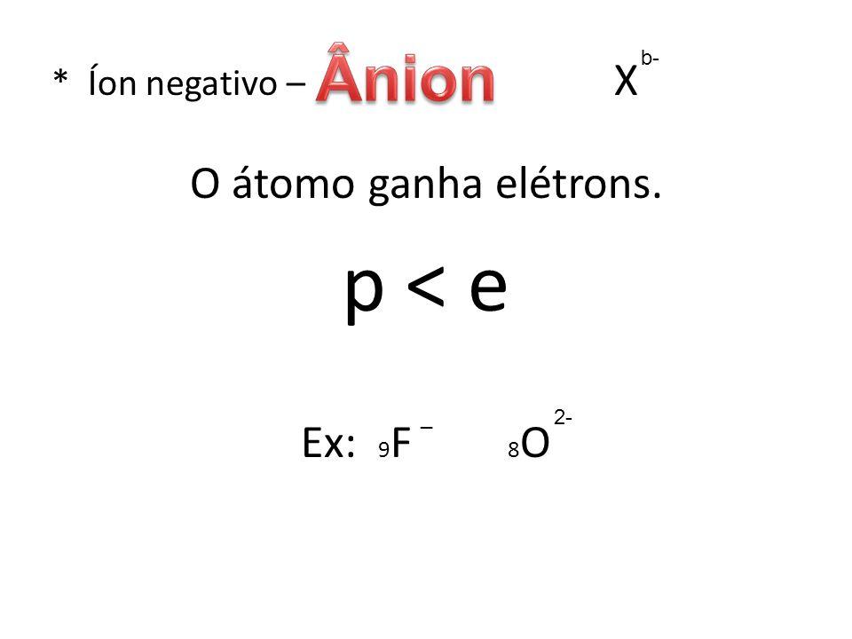 * Íon negativo – X O átomo ganha elétrons. p < e Ex: 9 F 8 O b- _ 2-