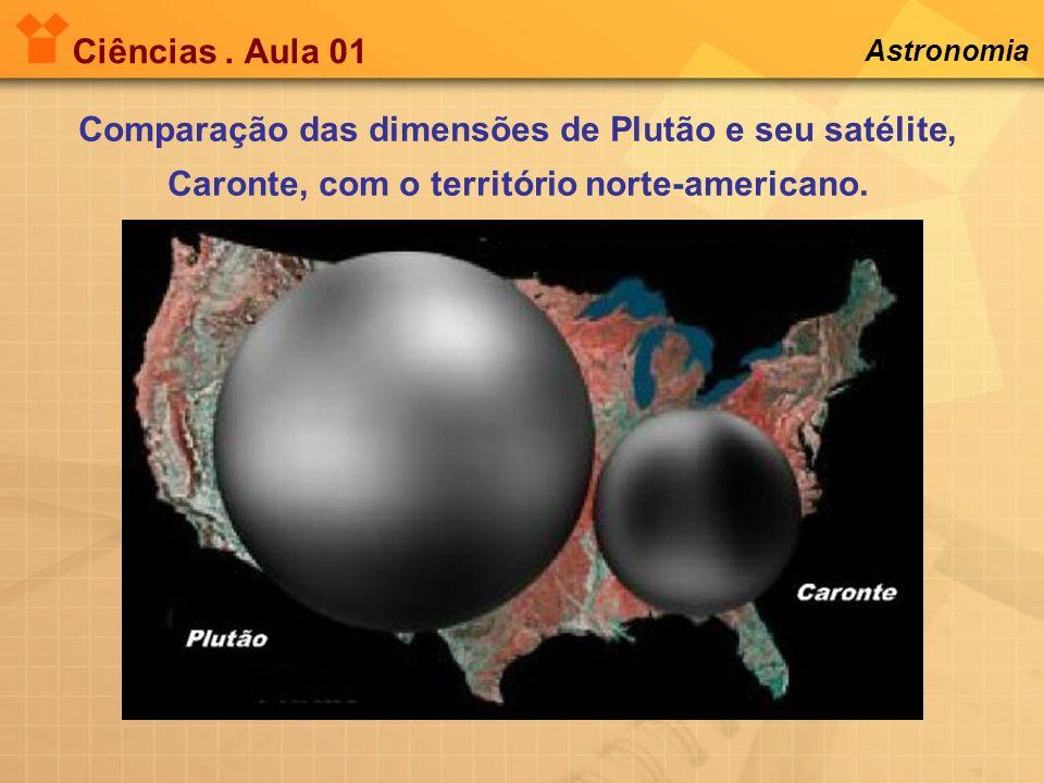 Ciências. Aula 01 Comparação das dimensões de Plutão e seu satélite, Caronte, com o território norte-americano. Astronomia