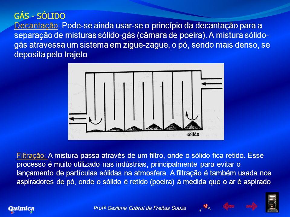 Profª Gesiane Cabral de Freitas Souza GÁS - SÓLIDO Decantação: Pode-se ainda usar-se o princípio da decantação para a separação de misturas sólido-gás