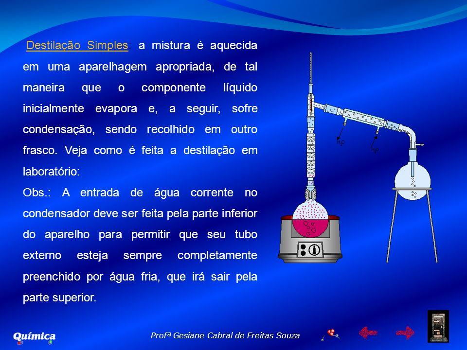 Profª Gesiane Cabral de Freitas Souza Destilação Simples: a mistura é aquecida em uma aparelhagem apropriada, de tal maneira que o componente líquido