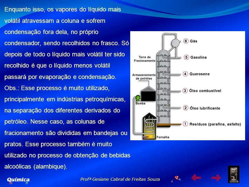 Profª Gesiane Cabral de Freitas Souza Enquanto isso, os vapores do líquido mais volátil atravessam a coluna e sofrem condensação fora dela, no próprio