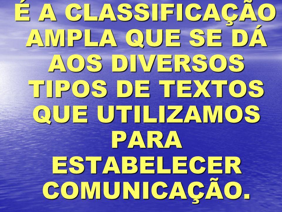 É A CLASSIFICAÇÃO AMPLA QUE SE DÁ AOS DIVERSOS TIPOS DE TEXTOS QUE UTILIZAMOS PARA ESTABELECER COMUNICAÇÃO. É A CLASSIFICAÇÃO AMPLA QUE SE DÁ AOS DIVE