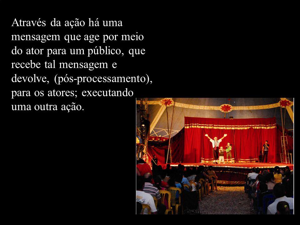 Esse conjunto de ações organizadas em: Literatura – Dramaturgia Encenação – através da utilização dos elementos expressivos torna a literatura, teatro.