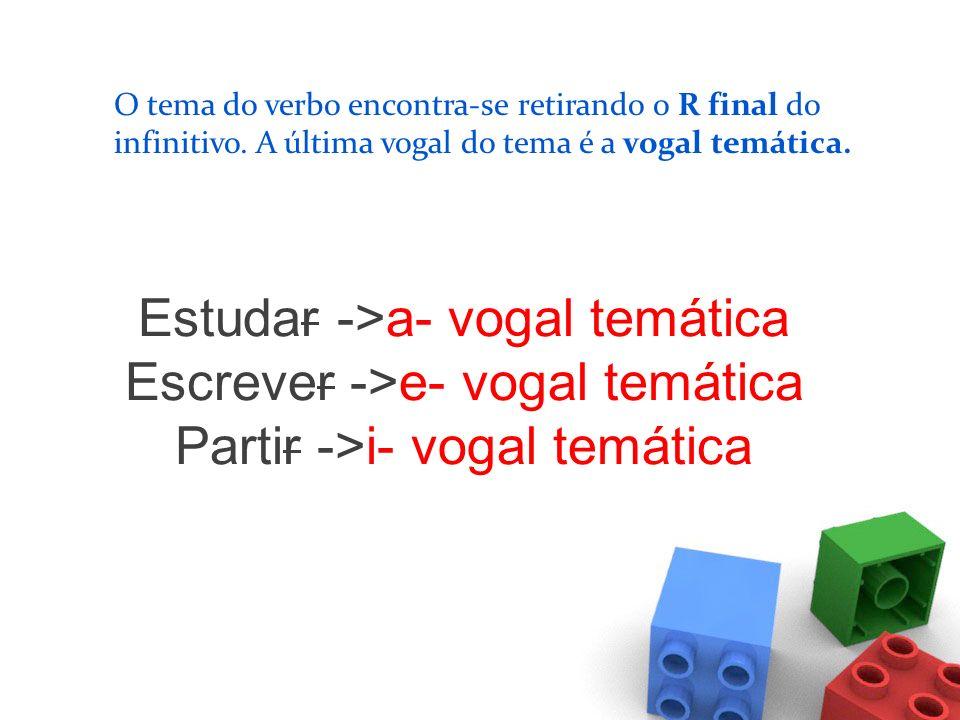 As conjugações Ao conjunto organizado de todas as formas verbais dá-se o nome de CONJUGAÇÕES. Na Língua Portuguesa existem três conjugações. 1ªconjuga
