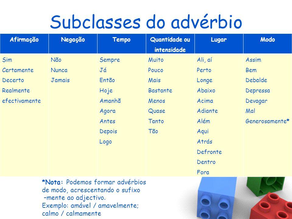 São palavras invariáveis que funcionam como modificador de um verbo, de um adjectivo ou de outro advérbio. Os advérbios desempenham a função de comple