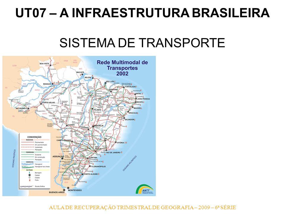 AULA DE RECUPERAÇÃO TRIMESTRAL DE GEOGRAFIA – 2009 – 6ª SÉRIE UT07 – A INFRAESTRUTURA BRASILEIRA SISTEMA DE TRANSPORTE