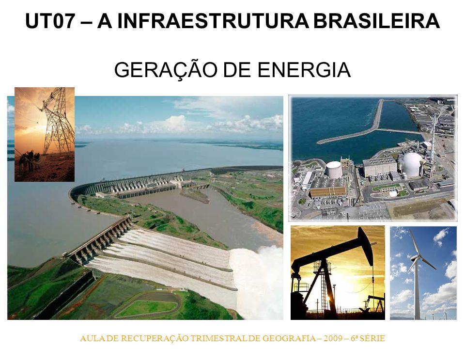 AULA DE RECUPERAÇÃO TRIMESTRAL DE GEOGRAFIA – 2009 – 6ª SÉRIE UT07 – A INFRAESTRUTURA BRASILEIRA GERAÇÃO DE ENERGIA