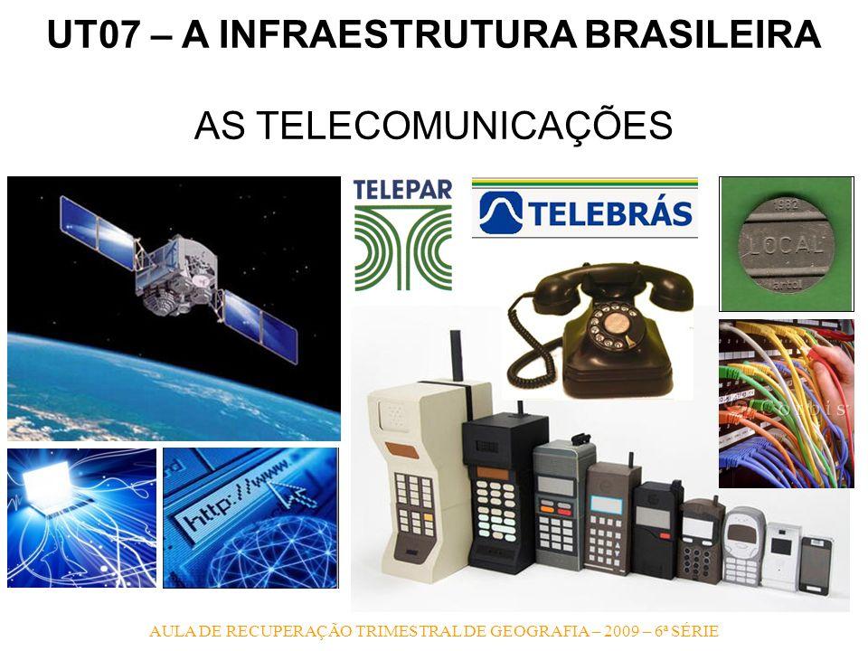 AULA DE RECUPERAÇÃO TRIMESTRAL DE GEOGRAFIA – 2009 – 6ª SÉRIE UT07 – A INFRAESTRUTURA BRASILEIRA AS TELECOMUNICAÇÕES