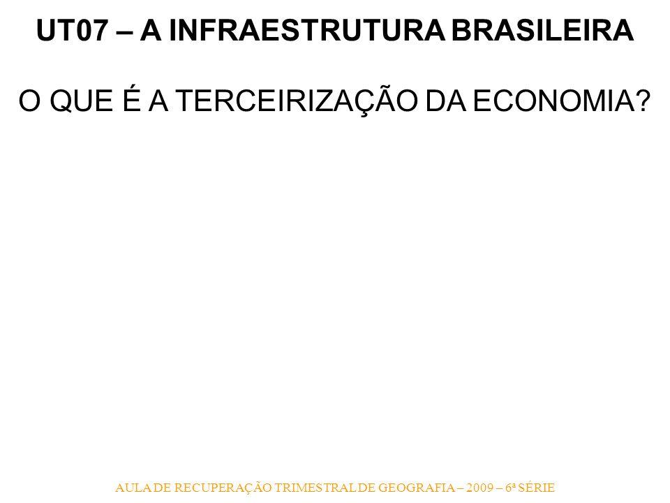 AULA DE RECUPERAÇÃO TRIMESTRAL DE GEOGRAFIA – 2009 – 6ª SÉRIE UT07 – A INFRAESTRUTURA BRASILEIRA O QUE É A TERCEIRIZAÇÃO DA ECONOMIA?