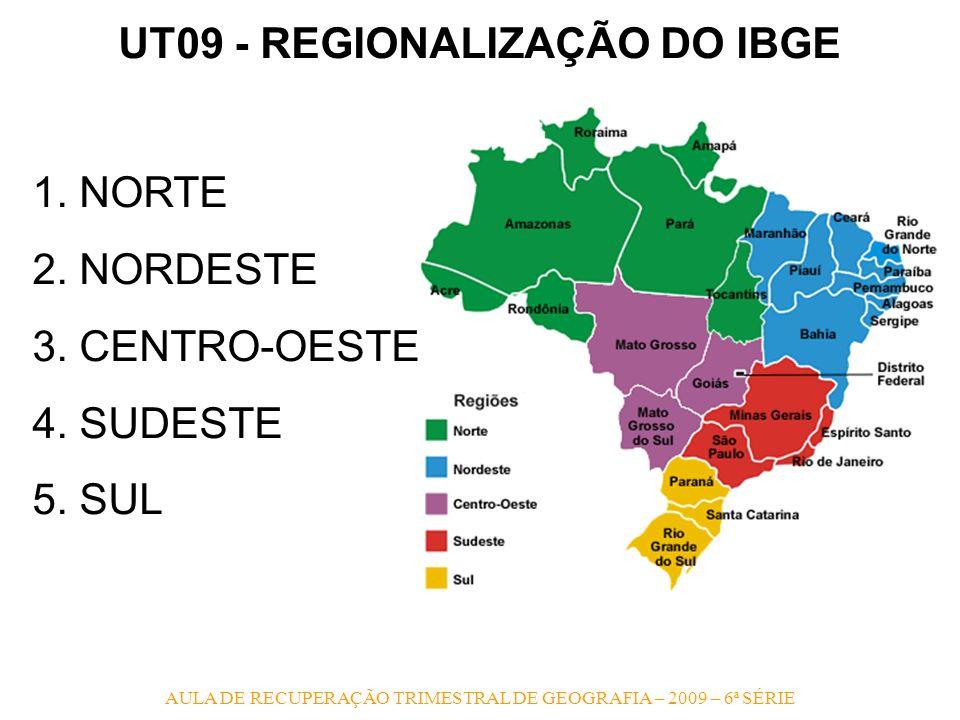 AULA DE RECUPERAÇÃO TRIMESTRAL DE GEOGRAFIA – 2009 – 6ª SÉRIE UT09 - REGIONALIZAÇÃO DO IBGE 1. NORTE 2. NORDESTE 3. CENTRO-OESTE 4. SUDESTE 5. SUL