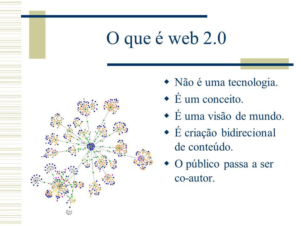 Relação autor x público na web 2.0