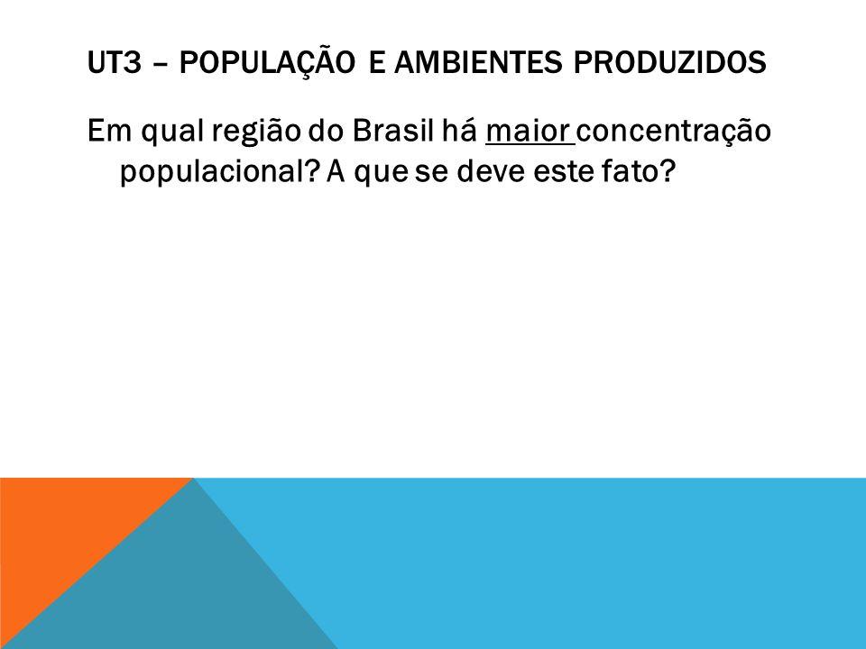 UT3 – POPULAÇÃO E AMBIENTES PRODUZIDOS Em qual região do Brasil há maior concentração populacional? A que se deve este fato?