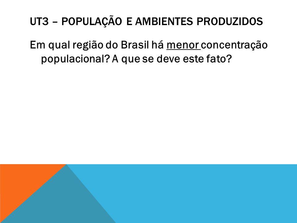 UT3 – POPULAÇÃO E AMBIENTES PRODUZIDOS Em qual região do Brasil há menor concentração populacional? A que se deve este fato?